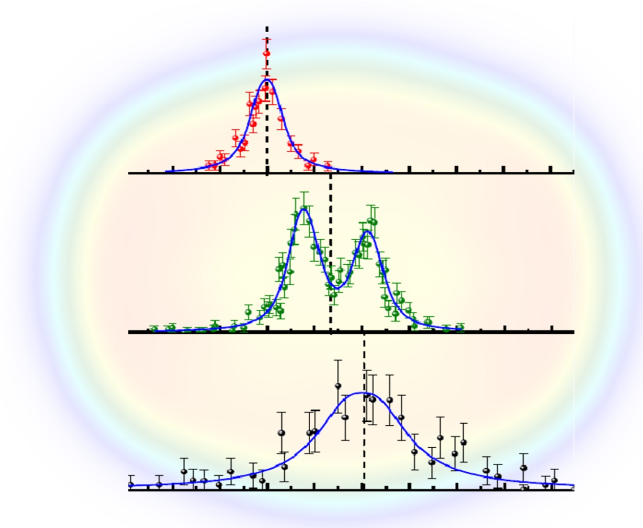 The experimental spectra from the laser spectroscopy of the three nobelium isotopes are shown in front of the calculated charge density distribution of No-254