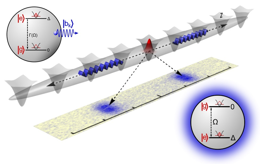 Spontaneous emission of atomic matter waves from an optical lattice.