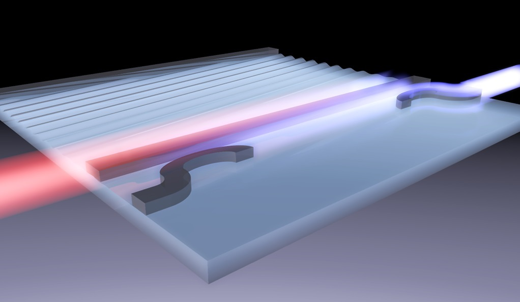 Sound waves are used to scatter light between two channels within a silicon photonic wire