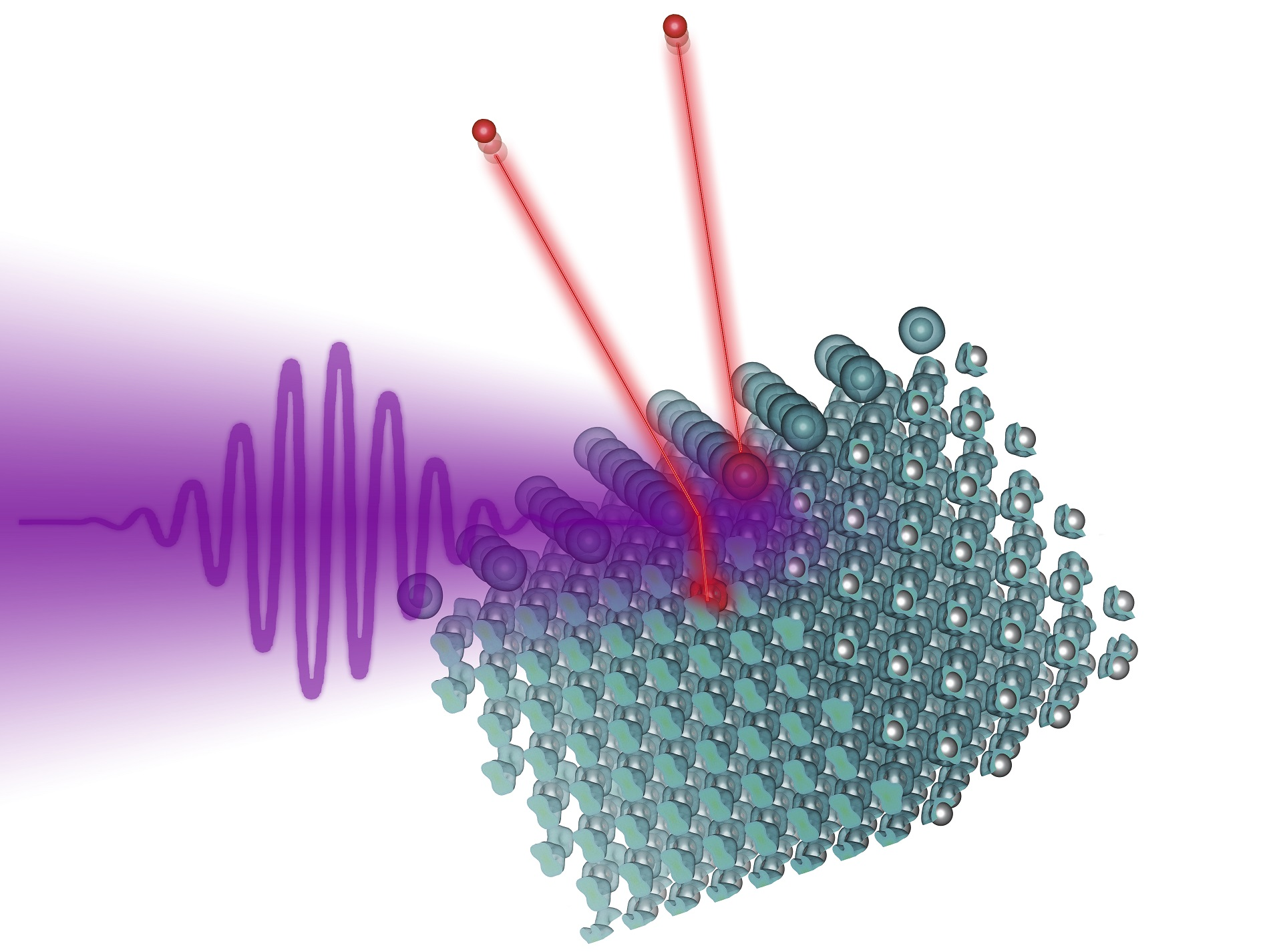 A laser pulse hits a tungsten surface on which iodine atoms have been depositied. Both the tungsten atoms and the iodine atoms lose electrons, which can then be measured.