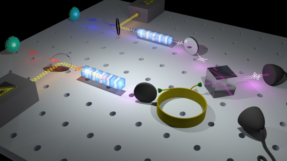 Emission of single photons stemming from remote quantum dots