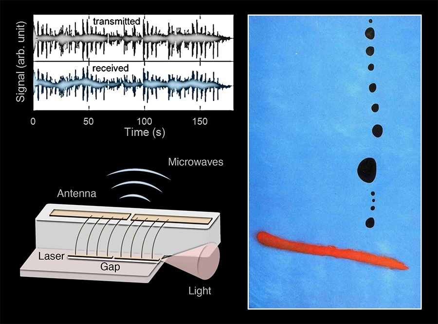 This device uses a frequency comb laser to emit and modulate microwaves wirelessly