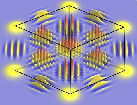 The first new quantum state in the family of hypercubes states shown in position, momentum space.