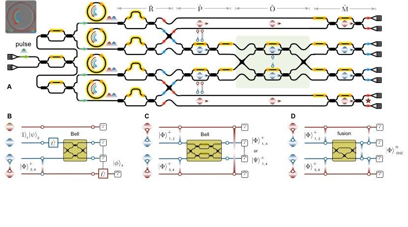 Chip Schematic