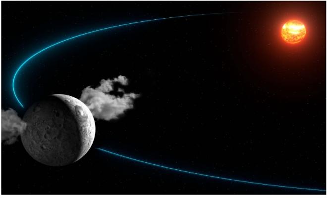 asteroid energy - photo #44
