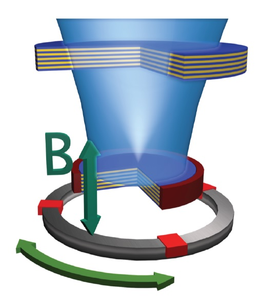 Schematic of the superconducting optical interface