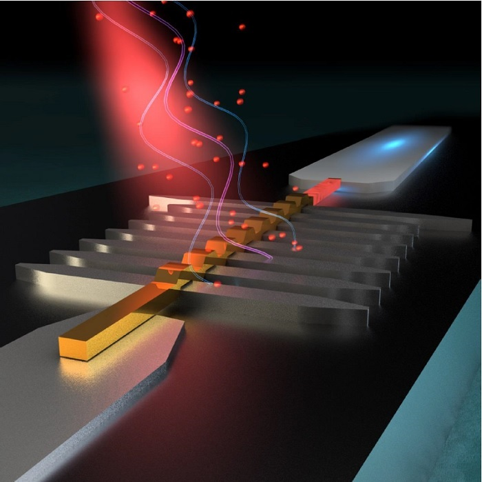 Artistic image of a hybrid superconductor-metal microwave detector
