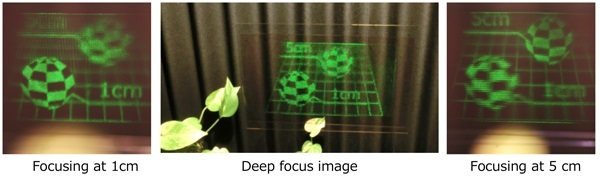 Projection-type see-through holographic 3D display technology