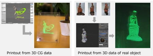 Examples of hologram printing technique