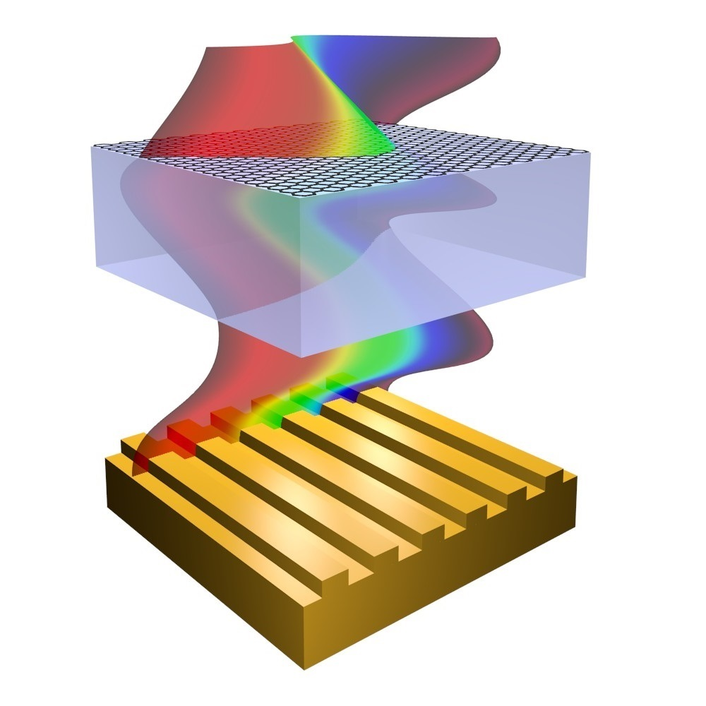 the use of graphene as a substitute to create communication electronics Advanced electronics  february 2018 – new research uncovers how three waves collided to create  connect with the mckinsey global institute.