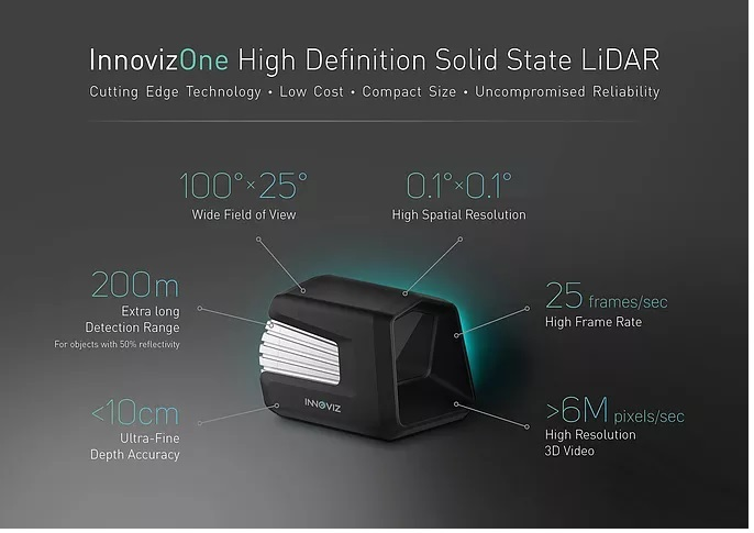 Ces 2017 Magna And Innoviz Partner On Lidar For