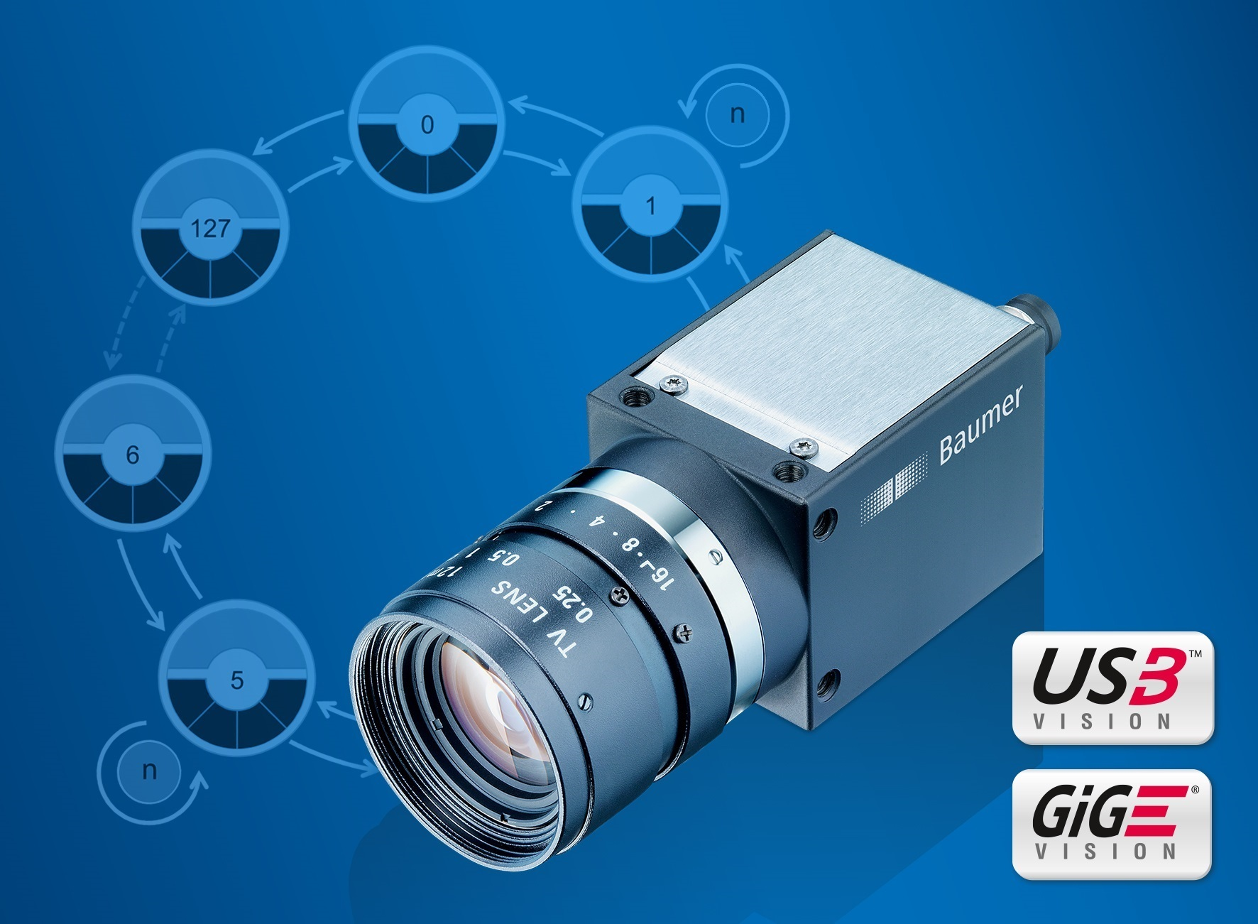 CX-series with up to 12 megapixel and Global Shutter CMOS sensors in compact 29 x 29 mm housing.
