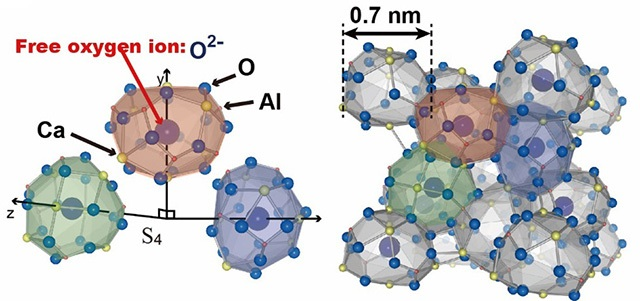 Representation of the crystal structure and visualization of T-rays