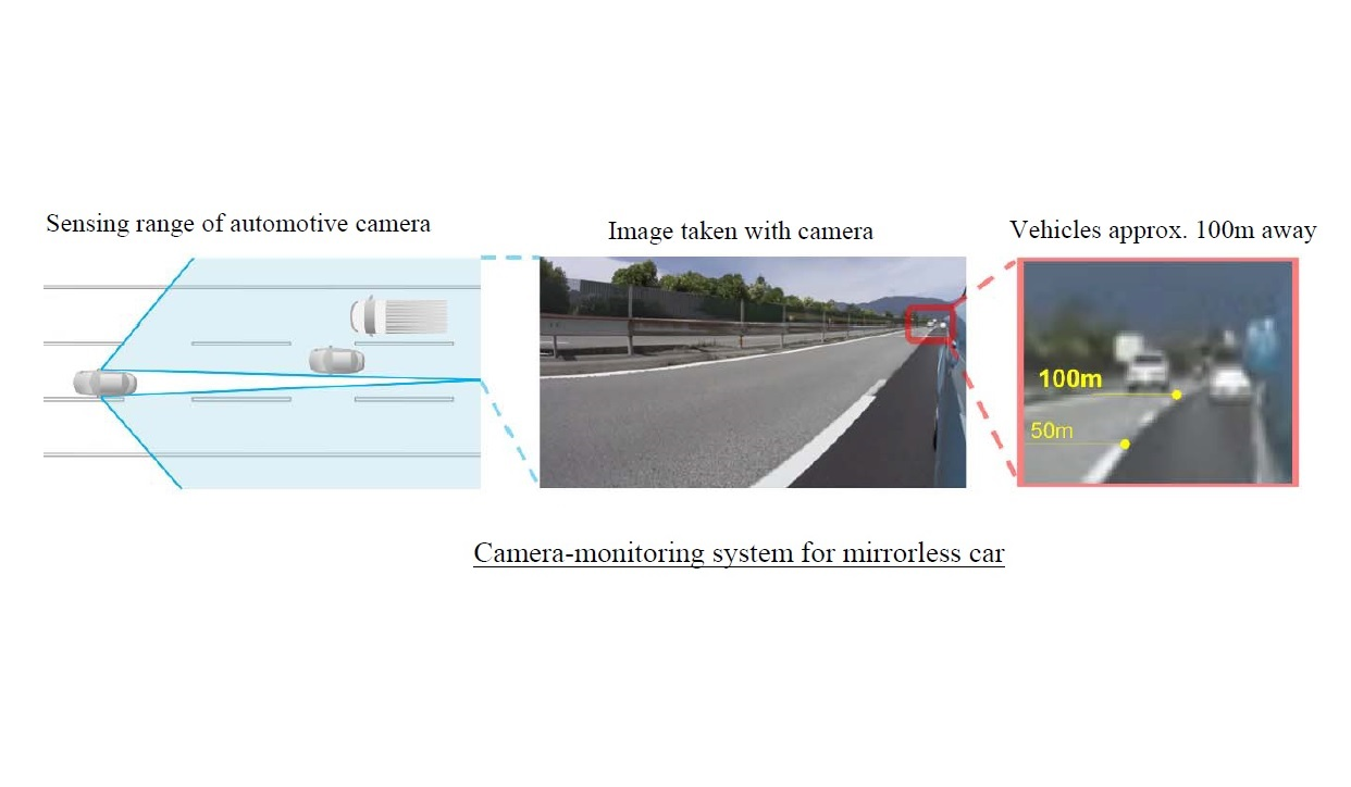 Mitsubishi Electric Develops Object-recognition Camera Technology