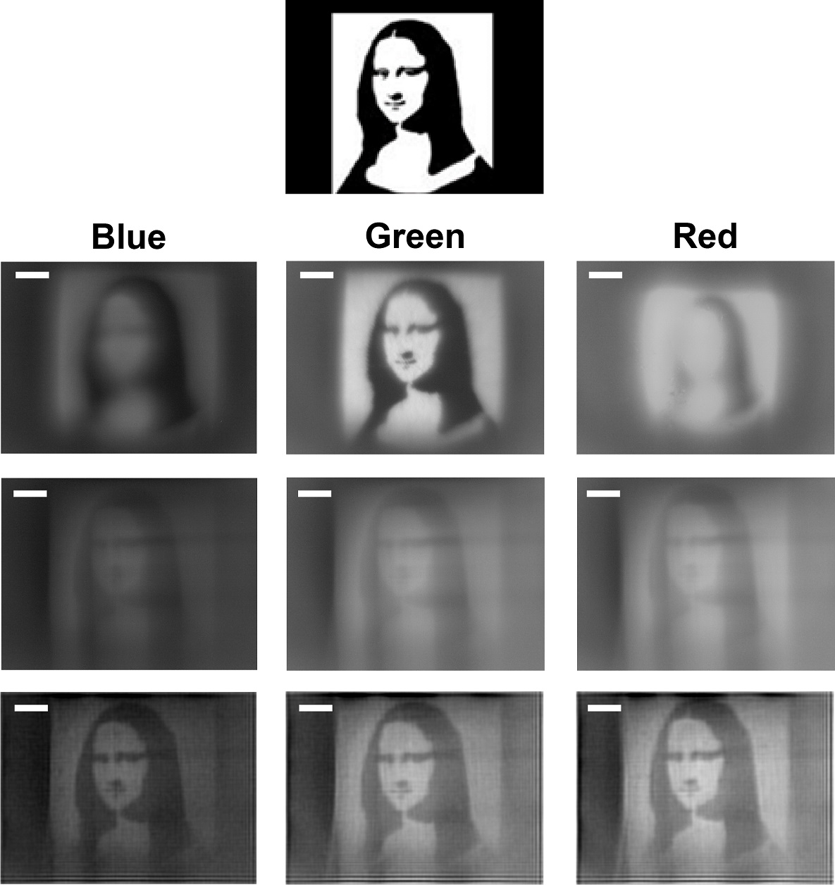 The UW team's metalens, coupled with computational processing, can capture images for a variety of light wavelengths with very low levels of chromatic aberrations